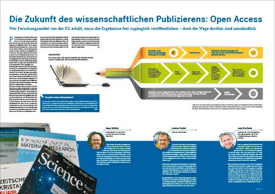 Graphilox kommunikationsdesign grafikdesign webdesign for Grafik design berlin